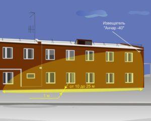 Охрана строений находящихся на линии периметра