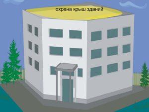 Охрана крыш зданий