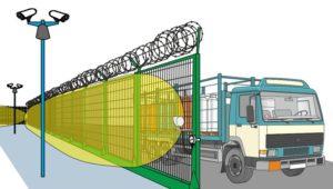 Принцип работы ИК пассивного барьера схема 2