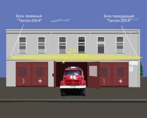 Охрана здания при движении людей и техники рядом со зданием (двери, гаражи).